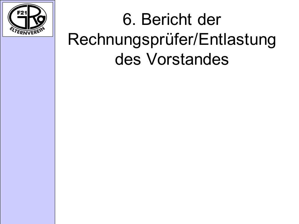 6. Bericht der Rechnungsprüfer/Entlastung des Vorstandes