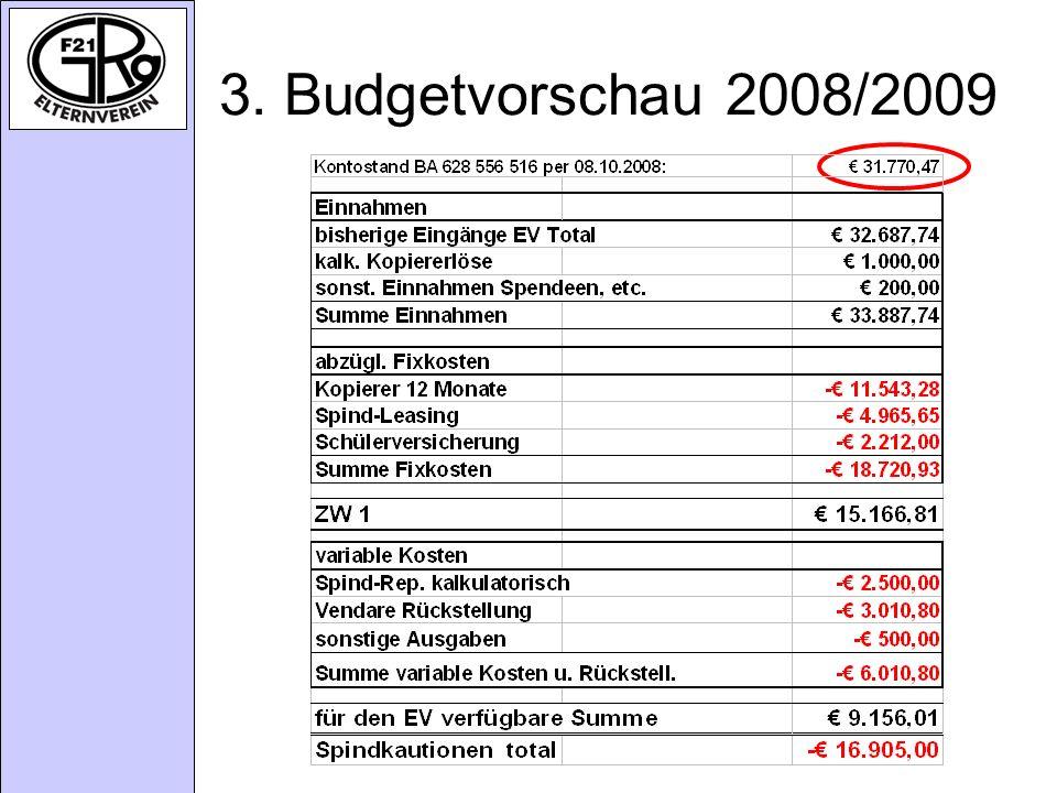 3. Budgetvorschau 2008/2009