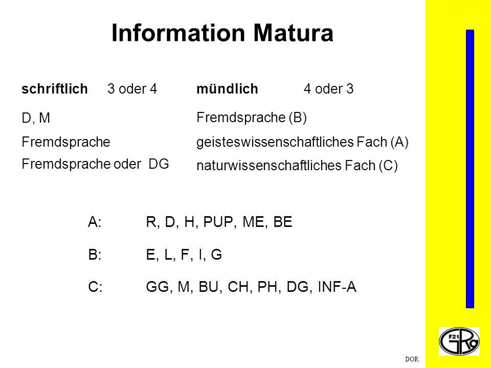 DOR Information Matura schriftlichmündlich D, M Fremdsprache Fremdsprache oder DG Fremdsprache (B) geisteswissenschaftliches Fach (A) naturwissenschaftliches Fach (C) 3 oder 44 oder 3 A:R, D, H, PUP, ME, BE B:E, L, F, I, G C:GG, M, BU, CH, PH, DG, INF-A