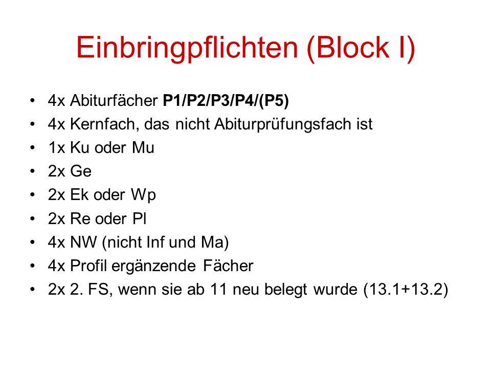 Einbringpflichten (Block I) 4x Abiturfächer P1/P2/P3/P4/(P5) 4x Kernfach, das nicht Abiturprüfungsfach ist 1x Ku oder Mu 2x Ge 2x Ek oder Wp 2x Re ode