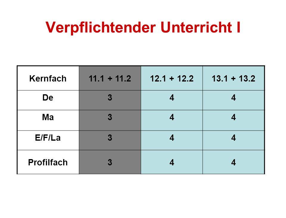 Verpflichtender Unterricht I Kernfach11.1 + 11.212.1 + 12.213.1 + 13.2 De344 Ma344 E/F/La344 Profilfach344
