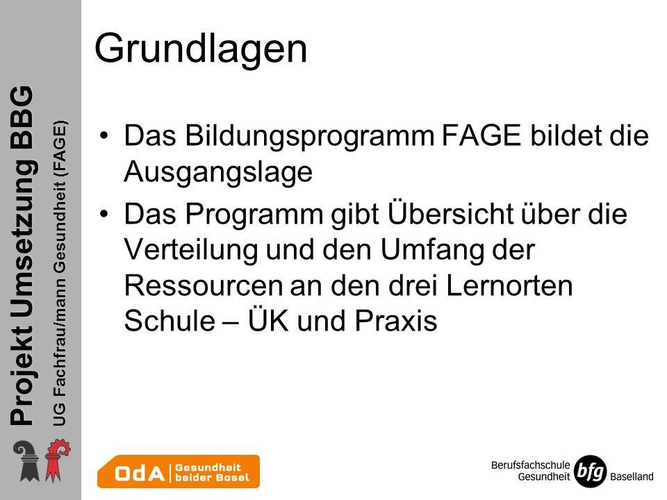 Projekt Umsetzung BBG UG Fachfrau/mann Gesundheit (FAGE) Grundlagen Das Bildungsprogramm FAGE bildet die Ausgangslage Das Programm gibt Übersicht über