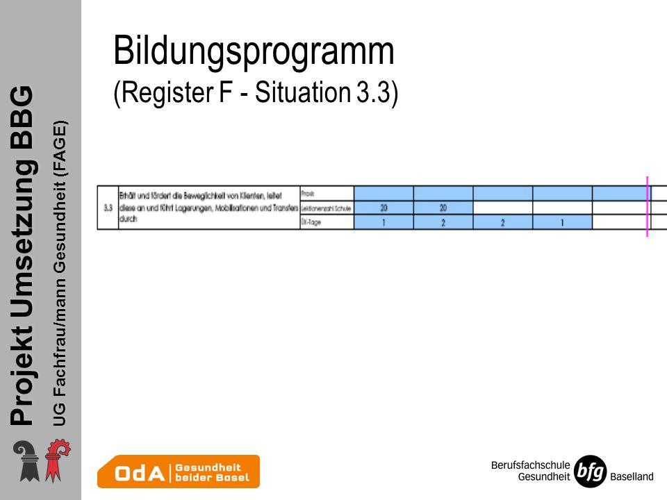 Projekt Umsetzung BBG UG Fachfrau/mann Gesundheit (FAGE) Bildungsprogramm (Register F - Situation 3.3)