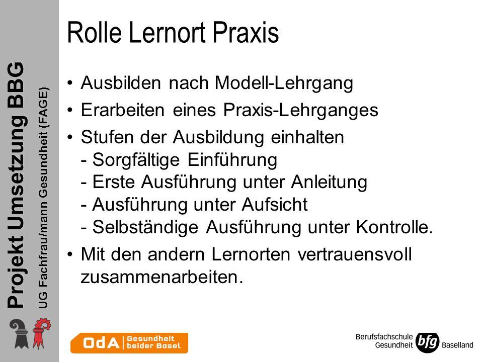Projekt Umsetzung BBG UG Fachfrau/mann Gesundheit (FAGE) Ausbildungsplanung Grundlagen Schultage 2 – 2 – 1 ÜK Tage 1.
