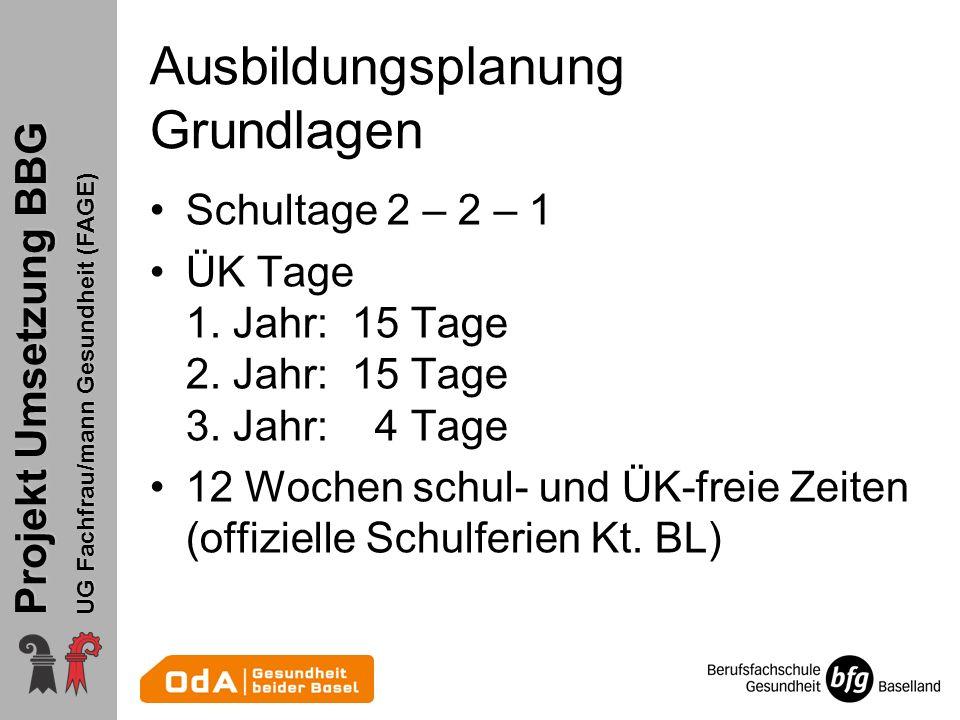 Projekt Umsetzung BBG UG Fachfrau/mann Gesundheit (FAGE) Ausbildungsplanung Grundlagen Schultage 2 – 2 – 1 ÜK Tage 1. Jahr: 15 Tage 2. Jahr: 15 Tage 3