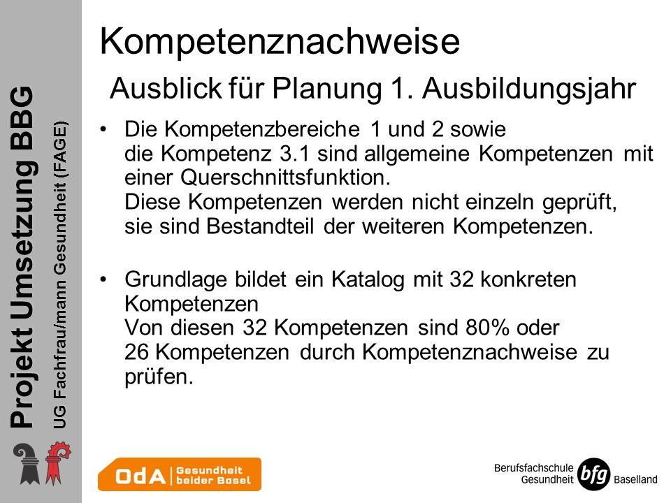 Projekt Umsetzung BBG UG Fachfrau/mann Gesundheit (FAGE) Kompetenznachweise Ausblick für Planung 1. Ausbildungsjahr Die Kompetenzbereiche 1 und 2 sowi