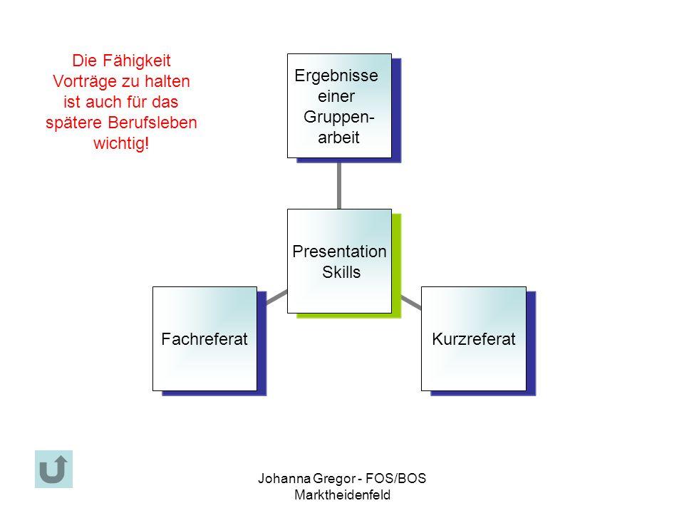 Johanna Gregor - FOS/BOS Marktheidenfeld Die Fähigkeit Vorträge zu halten ist auch für das spätere Berufsleben wichtig!