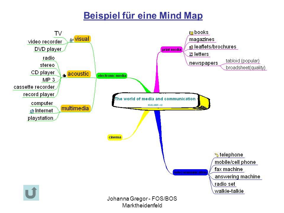 Johanna Gregor - FOS/BOS Marktheidenfeld Beispiel für eine Mind Map