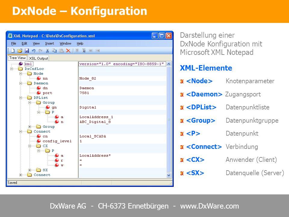 DxWare AG - CH-6373 Ennetbürgen - www.DxWare.com Knotenparameter Zugangsport Datenpunktliste Datenpunktgruppe Datenpunkt Verbindung Anwender (Client) Datenquelle (Server) DxNode – Konfiguration Darstellung einer DxNode Konfiguration mit Microsoft XML Notepad XML-Elemente