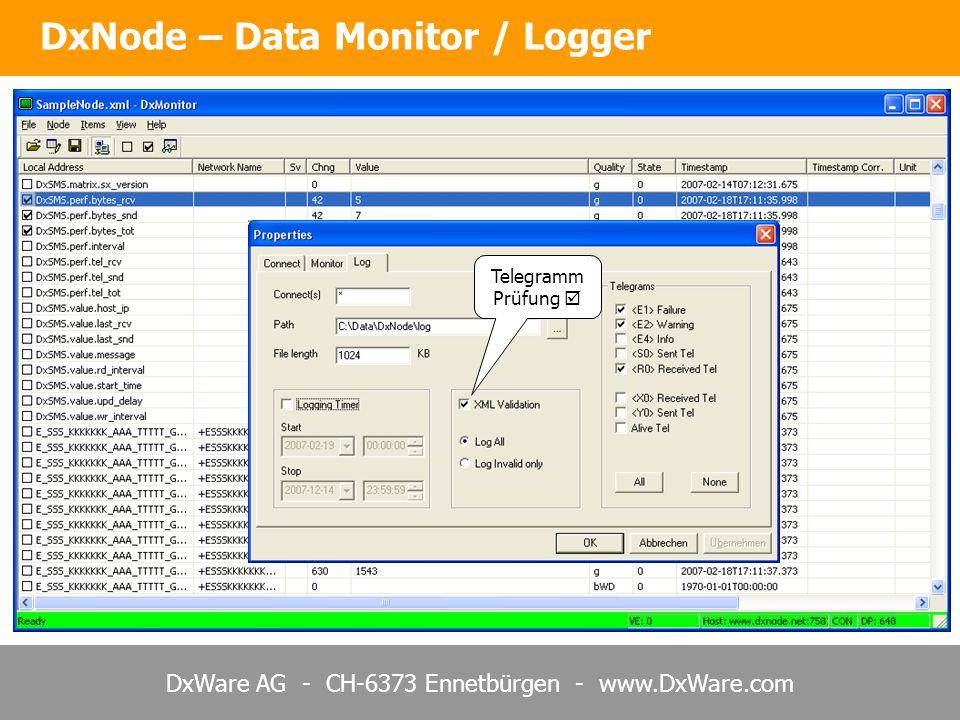 DxWare AG - CH-6373 Ennetbürgen - www.DxWare.com DxNode – Data Monitor / Logger Telegramm Prüfung