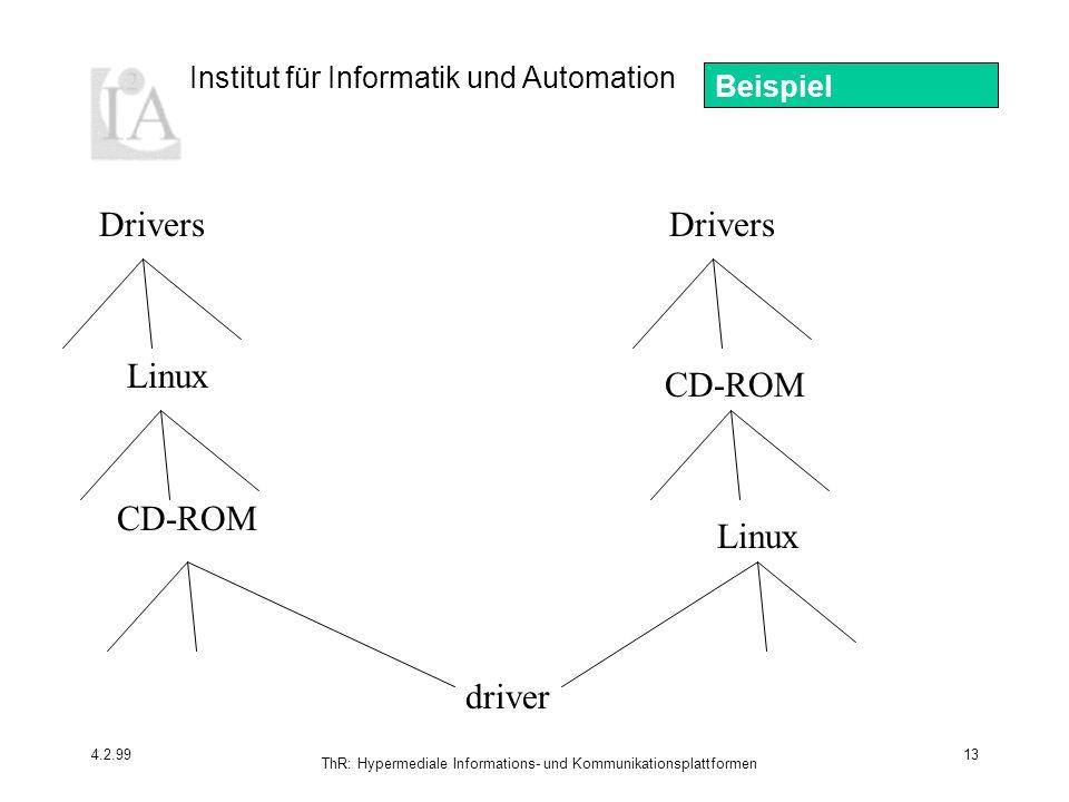 Institut für Informatik und Automation 4.2.99 ThR: Hypermediale Informations- und Kommunikationsplattformen 13 Drivers Linux CD-ROM Drivers CD-ROM Linux driver Beispiel