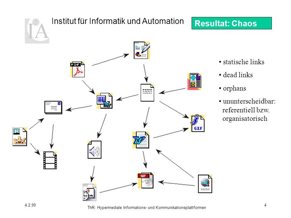 Institut für Informatik und Automation 4.2.99 ThR: Hypermediale Informations- und Kommunikationsplattformen 4 Resultat: Chaos statische links dead lin