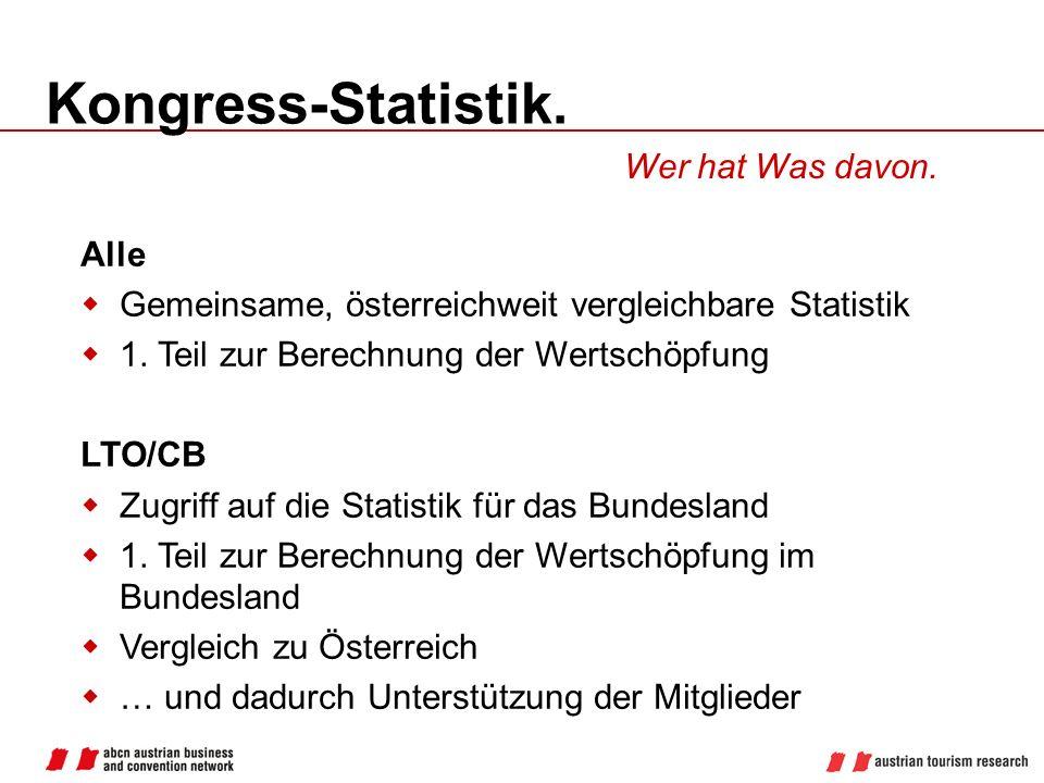 Kongress-Statistik. Wer hat Was davon. Alle Gemeinsame, österreichweit vergleichbare Statistik 1. Teil zur Berechnung der Wertschöpfung LTO/CB Zugriff