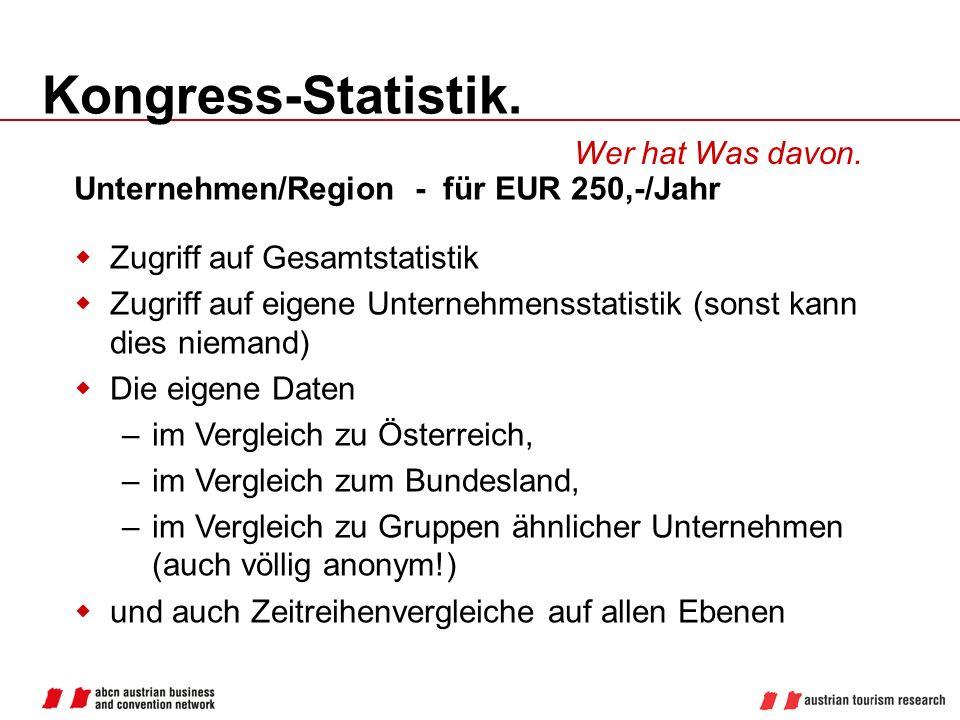 Kongress-Statistik. Wer hat Was davon. Unternehmen/Region - für EUR 250,-/Jahr Zugriff auf Gesamtstatistik Zugriff auf eigene Unternehmensstatistik (s
