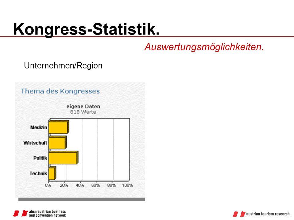 Kongress-Statistik. Unternehmen/Region Auswertungsmöglichkeiten. Bundesland-Daten Vergleich zu Österreich