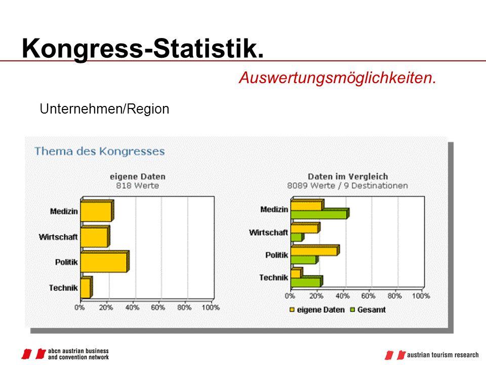 Kongress-Statistik. Unternehmen/Region Auswertungsmöglichkeiten.