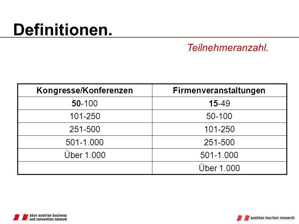 Definitionen. Teilnehmeranzahl. Kongresse/KonferenzenFirmenveranstaltungen 50-10015-49 101-25050-100 251-500101-250 501-1.000251-500 Über 1.000501-1.0