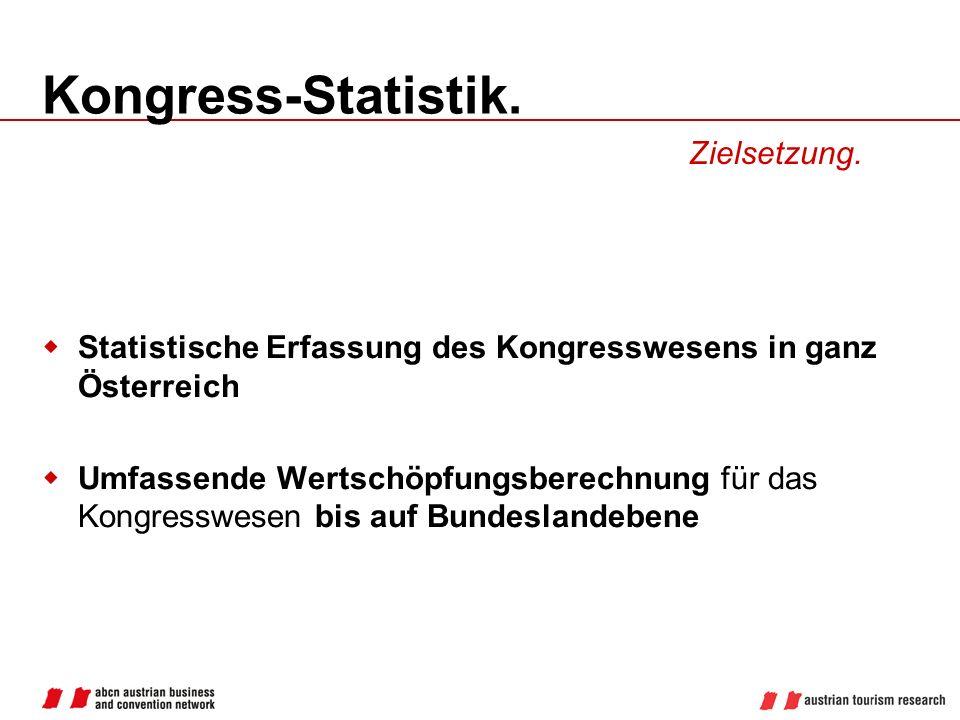 Kongress-Statistik. Statistische Erfassung des Kongresswesens in ganz Österreich Umfassende Wertschöpfungsberechnung für das Kongresswesen bis auf Bun