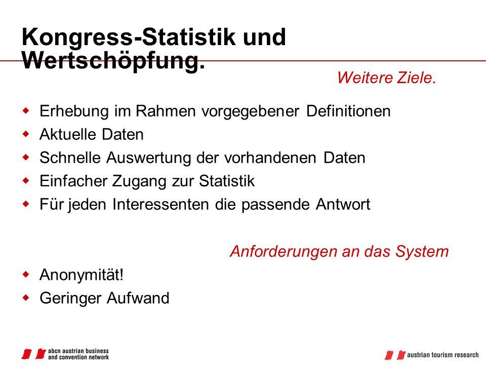 Kongress-Statistik und Wertschöpfung. Erhebung im Rahmen vorgegebener Definitionen Aktuelle Daten Schnelle Auswertung der vorhandenen Daten Einfacher