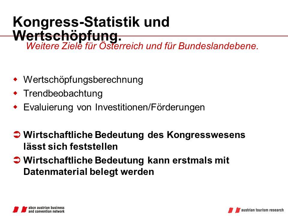 Kongress-Statistik und Wertschöpfung. Wertschöpfungsberechnung Trendbeobachtung Evaluierung von Investitionen/Förderungen Wirtschaftliche Bedeutung de