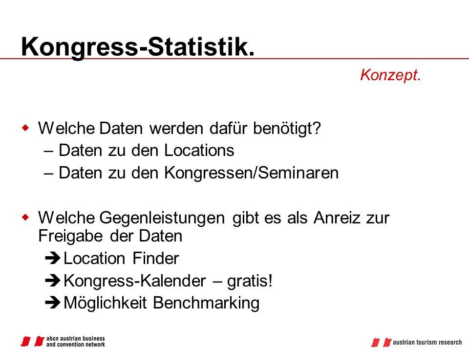 Kongress-Statistik.Wie geht es weiter.