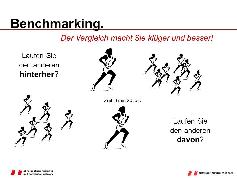Benchmarking. HobbyläuferProfi Benchmarking – mit wem vergleiche ich mich? Zeit: 3 min 20 sec