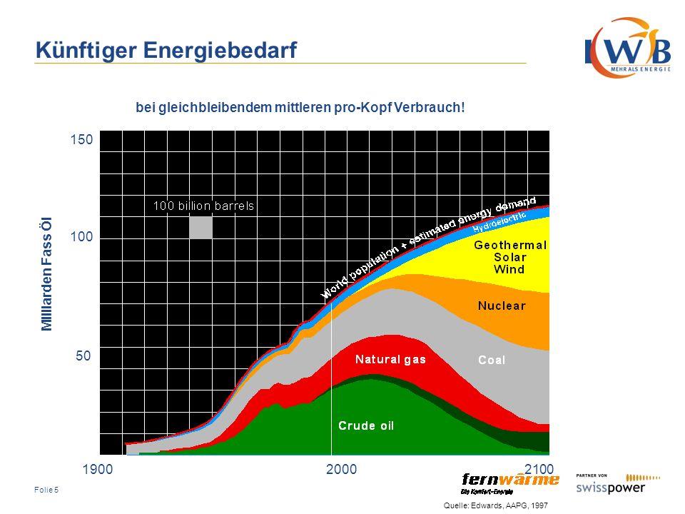 Folie 26 Variante 0: DHM + ORC (nur Stromnutzung) Die gesamte Energie der Geothermie wird in einem ORC-Prozess verstromt.