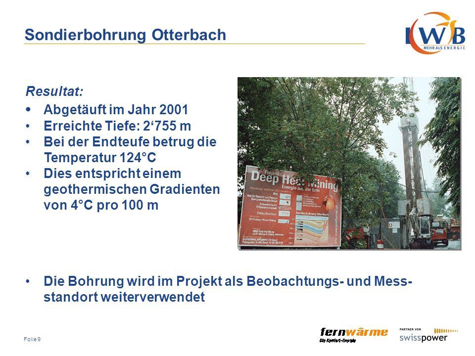 Folie 10 Standort Oberrheingraben Erdgas und Fernwärmenetz vorhanden IWB als Querverbundunternehmen Kanton und IWB der Nachhaltigkeit verpflichtet Erfahrung im Verkauf von Ökoenergie Günstige Rahmenbedingungen für Deep Heat Mining Energiewirtschaftliche Rahmenbedingungen für das DHM-Projekt in Basel