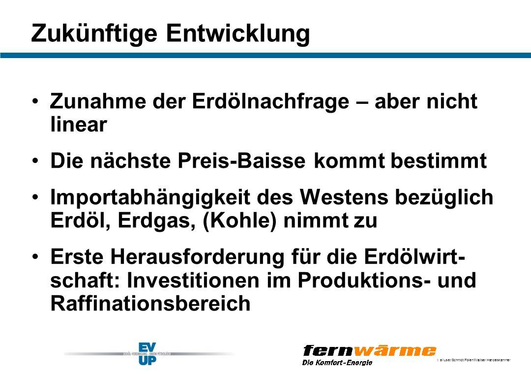 I: alluser/Schmidt/Folien/Walliser Handelskammer Zukünftige Entwicklung Zunahme der Erdölnachfrage – aber nicht linear Die nächste Preis-Baisse kommt