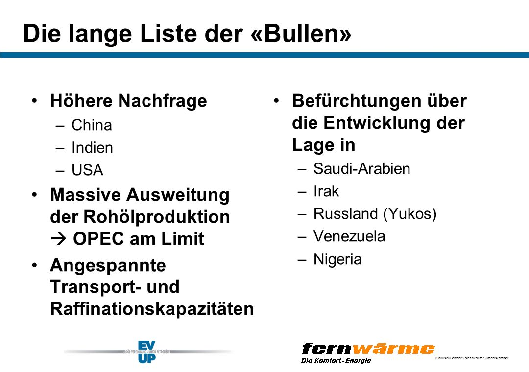 I: alluser/Schmidt/Folien/Walliser Handelskammer Die lange Liste der «Bullen» Höhere Nachfrage –China –Indien –USA Massive Ausweitung der Rohölprodukt