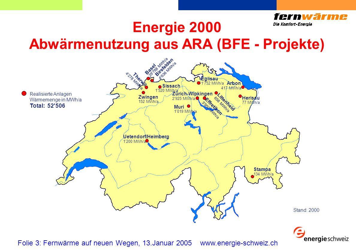 Wärme- und Stromwirkungsgrade der Schweizer KVA Folie 4: Fernwärme auf neuen Wegen, 13.Januar 2005 www.energie-schweiz.ch