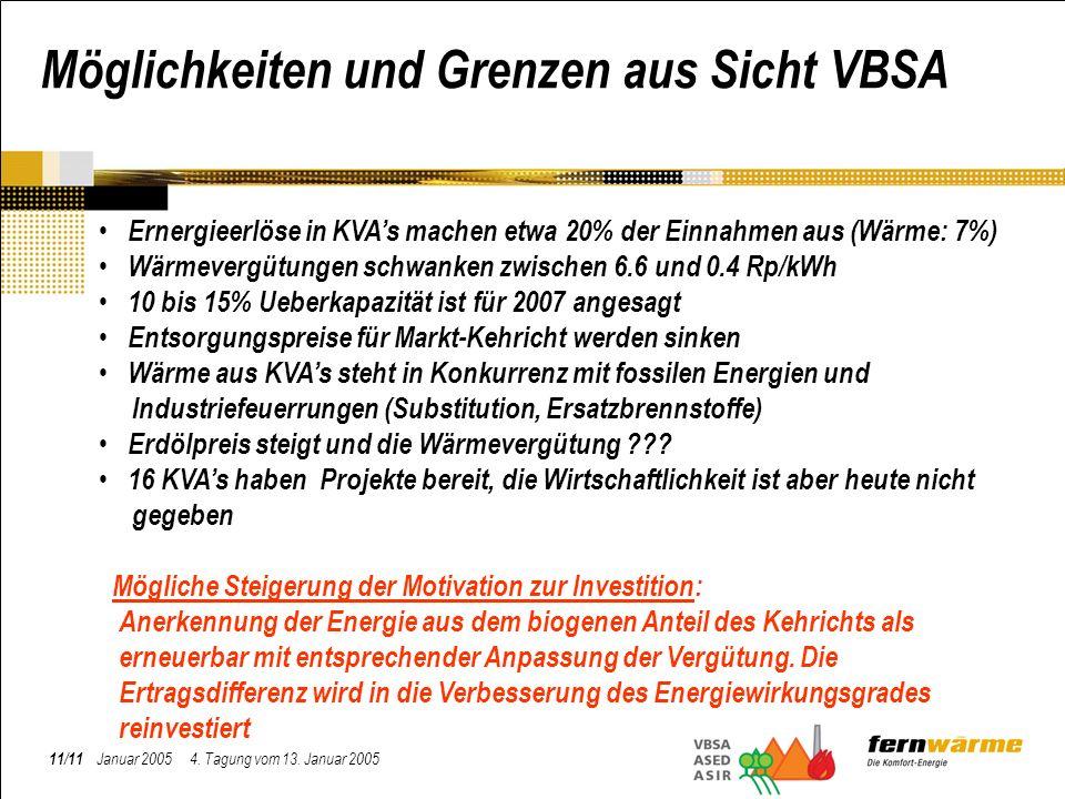 11/11 Januar 2005 4. Tagung vom 13. Januar 2005 Möglichkeiten und Grenzen aus Sicht VBSA Ernergieerlöse in KVAs machen etwa 20% der Einnahmen aus (Wär