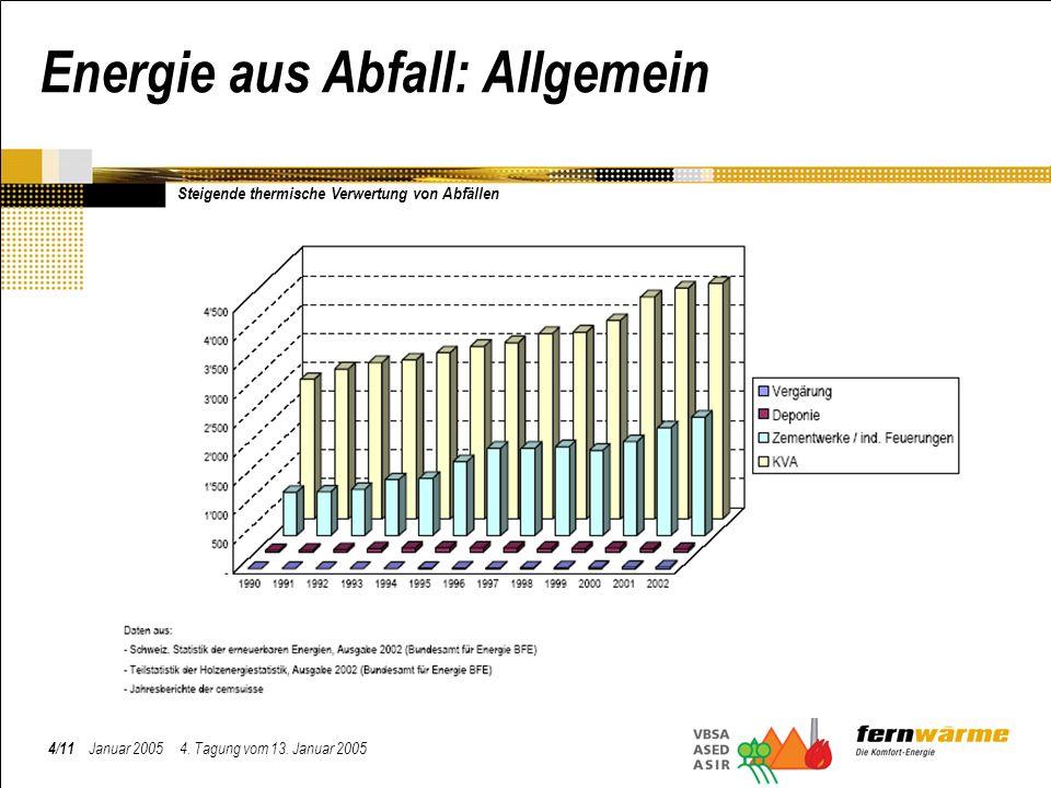 . 4/11 Januar 2005 4. Tagung vom 13. Januar 2005 Energie aus Abfall: Allgemein Steigende thermische Verwertung von Abfällen