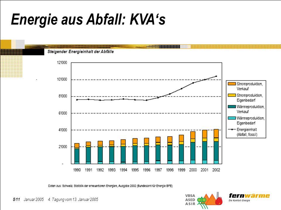 . 5/11 Januar 2005 4. Tagung vom 13. Januar 2005 Energie aus Abfall: KVAs Steigender Energieinhalt der Abfälle