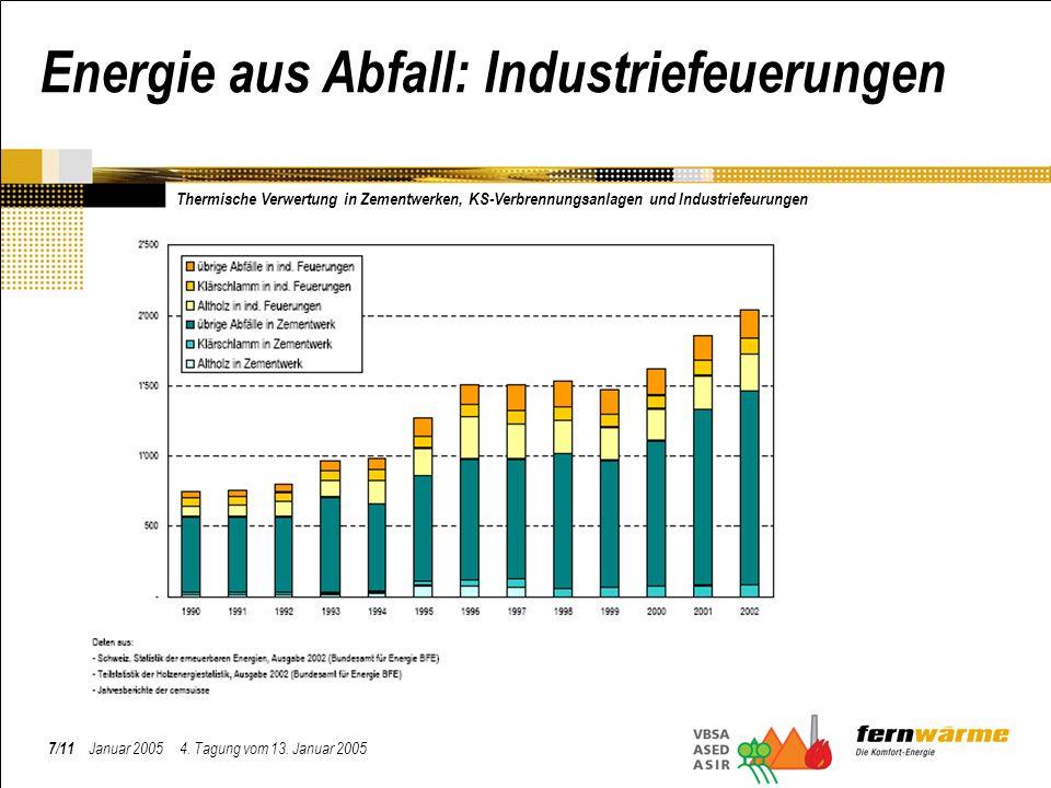 Thermische Verwertung in Zementwerken, KS-Verbrennungsanlagen und Industriefeurungen. 7/11 Januar 2005 4. Tagung vom 13. Januar 2005 Energie aus Abfal