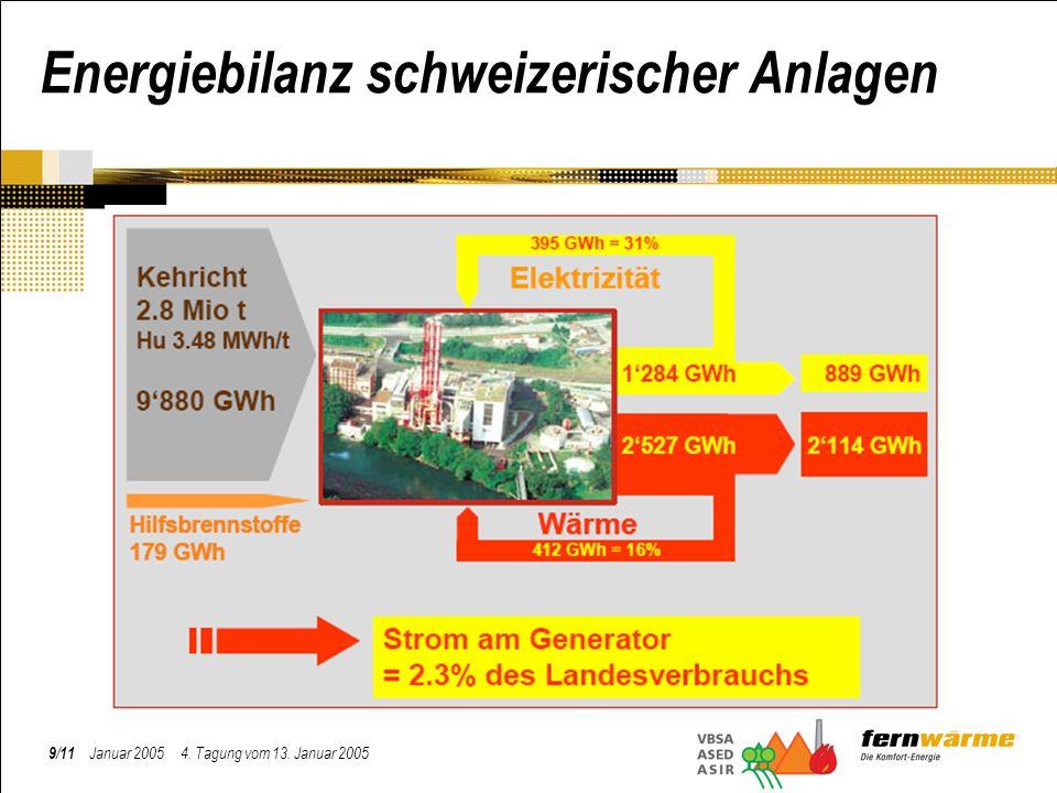 9/11 Januar 2005 4. Tagung vom 13. Januar 2005 Energiebilanz schweizerischer Anlagen