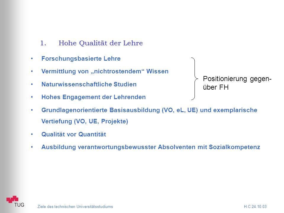 Ziele des technischen Universitätsstudiums H.C.24.10.03 1.Hohe Qualität der Lehre Forschungsbasierte Lehre Vermittlung von nichtrostendem Wissen Naturwissenschaftliche Studien Hohes Engagement der Lehrenden Grundlagenorientierte Basisausbildung (VO, eL, UE) und exemplarische Vertiefung (VO, UE, Projekte) Qualität vor Quantität Ausbildung verantwortungsbewusster Absolventen mit Sozialkompetenz Positionierung gegen- über FH