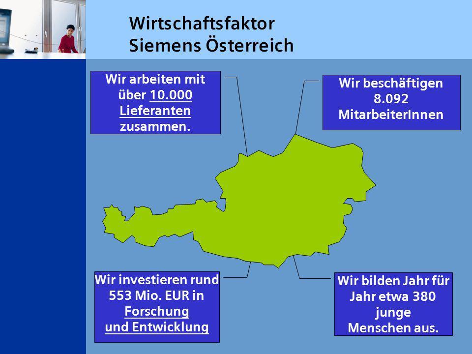 Wirtschaftsfaktor Siemens Österreich Wir arbeiten mit über 10.000 Lieferanten zusammen. Wir beschäftigen 8.092 MitarbeiterInnen Wir bilden Jahr für Ja