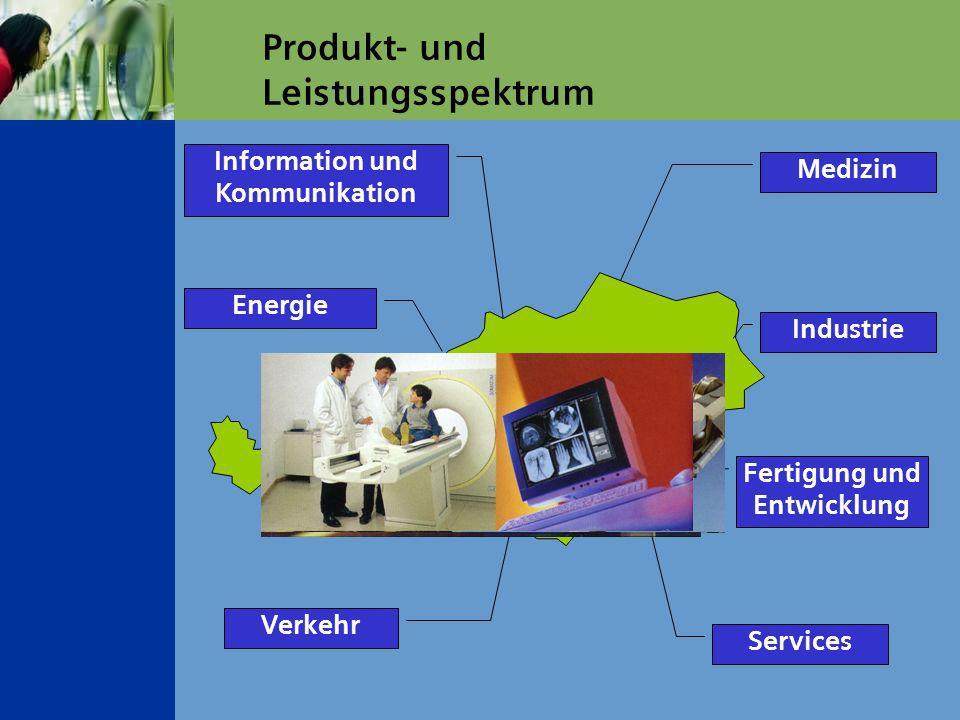 Information und Kommunikation Medizin Fertigung und Entwicklung Verkehr Energie Industrie Services Produkt- und Leistungsspektrum