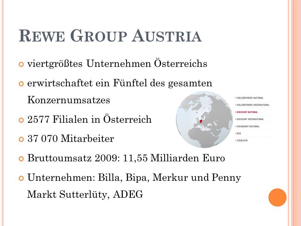 R EWE G ROUP A USTRIA viertgrößtes Unternehmen Österreichs erwirtschaftet ein Fünftel des gesamten Konzernumsatzes 2577 Filialen in Österreich 37 070