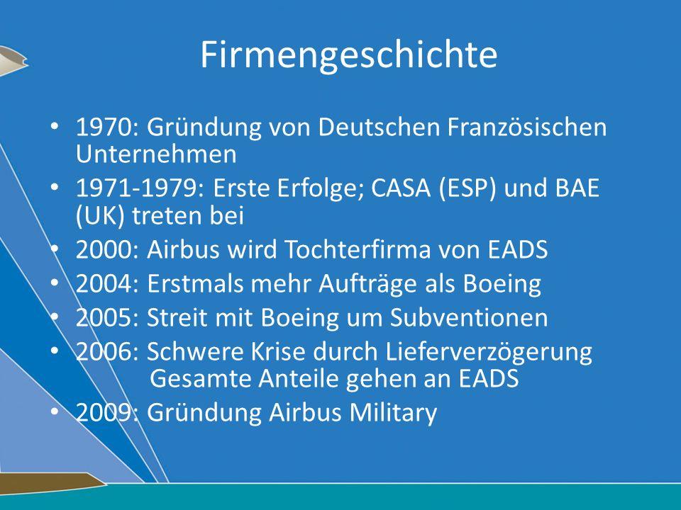 Firmengeschichte 1970: Gründung von Deutschen Französischen Unternehmen 1971-1979: Erste Erfolge; CASA (ESP) und BAE (UK) treten bei 2000: Airbus wird