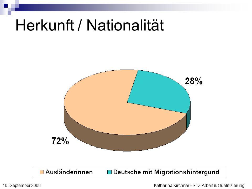 Katharina Kirchner – FTZ Arbeit & Qualifizierung 10. September 2008 Herkunft / Nationalität
