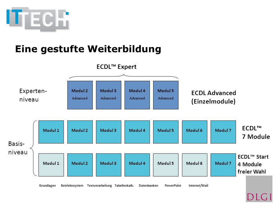 Eine gestufte Weiterbildung Modul 1Modul 2Modul 3Modul 4Modul 6Modul 7 Modul 2 Advanced Modul 3 Advanced Modul 4 Advanced ECDL 7 Module Modul 5 Advanced ECDL Advanced (Einzelmodule) Modul 1Modul 2Modul 3Modul 4Modul 6Modul 7 ECDL Start 4 Module freier Wahl Grundlagen Betriebssystem Textverarbeitung Tabellenkalk.