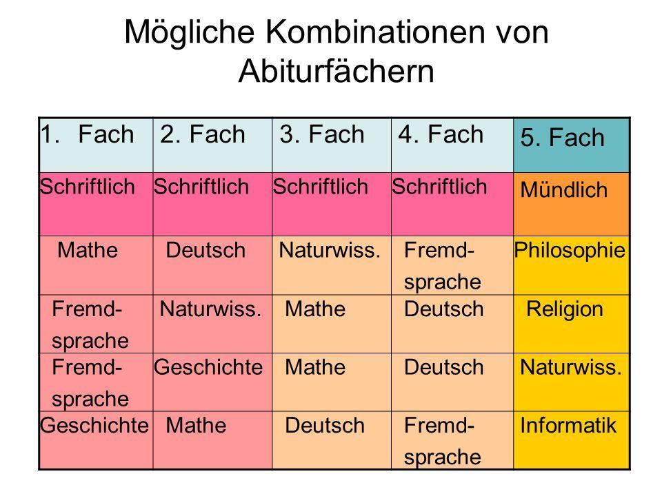 Mögliche Kombinationen von Abiturfächern 1.Fach 2.