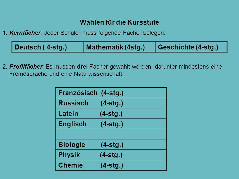 Wahlen für die Kursstufe Deutsch ( 4-stg.)Mathematik (4stg.)Geschichte (4-stg.) 1.