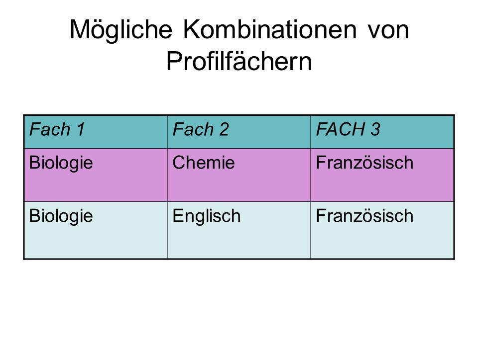 Mögliche Kombinationen von Profilfächern Fach 1Fach 2FACH 3 BiologieChemieFranzösisch BiologieEnglischFranzösisch