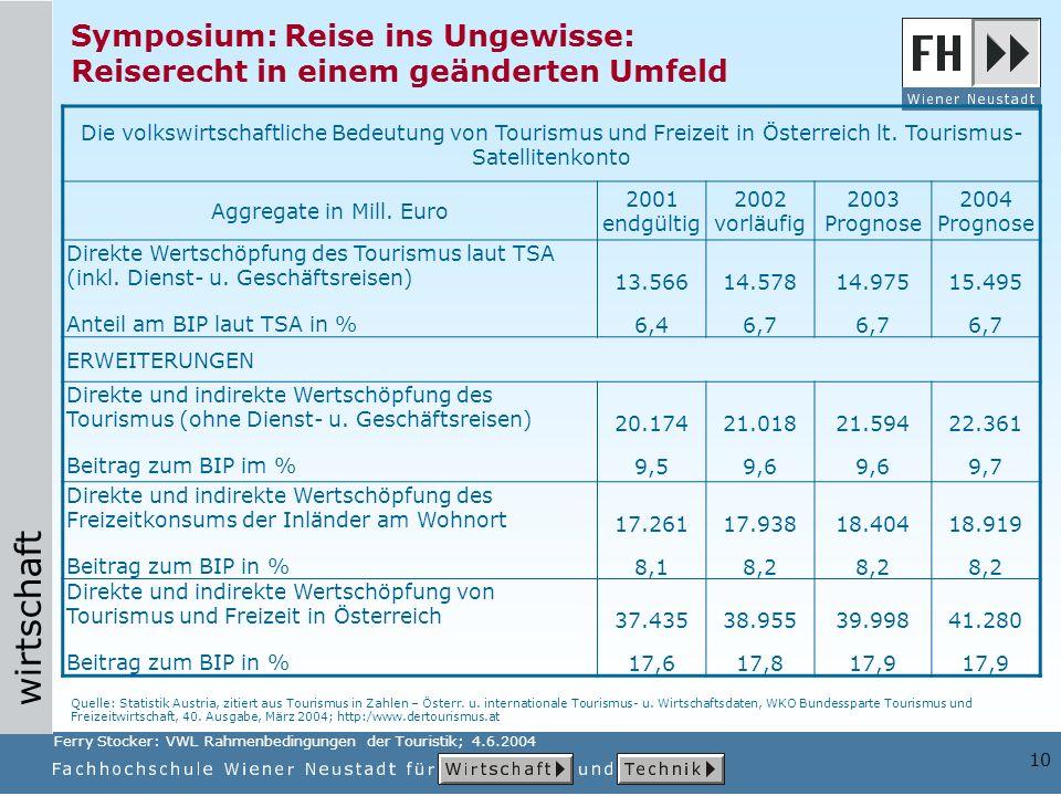 wirtschaft 10 Die volkswirtschaftliche Bedeutung von Tourismus und Freizeit in Österreich lt. Tourismus- Satellitenkonto Aggregate in Mill. Euro 2001