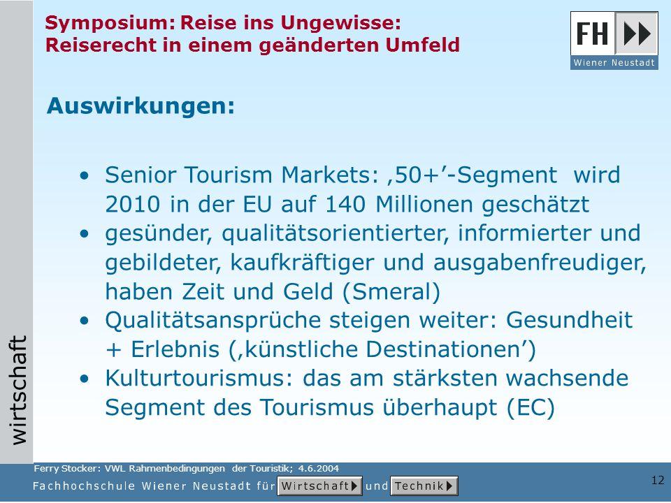 wirtschaft 12 Symposium: Reise ins Ungewisse: Reiserecht in einem geänderten Umfeld Kulturtourismus: das am stärksten wachsende Segment des Tourismus