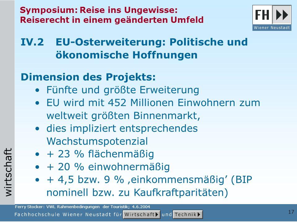 wirtschaft 17 Symposium: Reise ins Ungewisse: Reiserecht in einem geänderten Umfeld + 4,5 bzw. 9 % einkommensmäßig (BIP nominell bzw. zu Kaufkraftpari