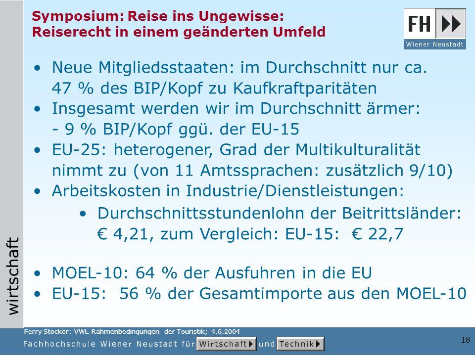 wirtschaft 18 Symposium: Reise ins Ungewisse: Reiserecht in einem geänderten Umfeld EU-15: 56 % der Gesamtimporte aus den MOEL-10 Neue Mitgliedsstaaten: im Durchschnitt nur ca.